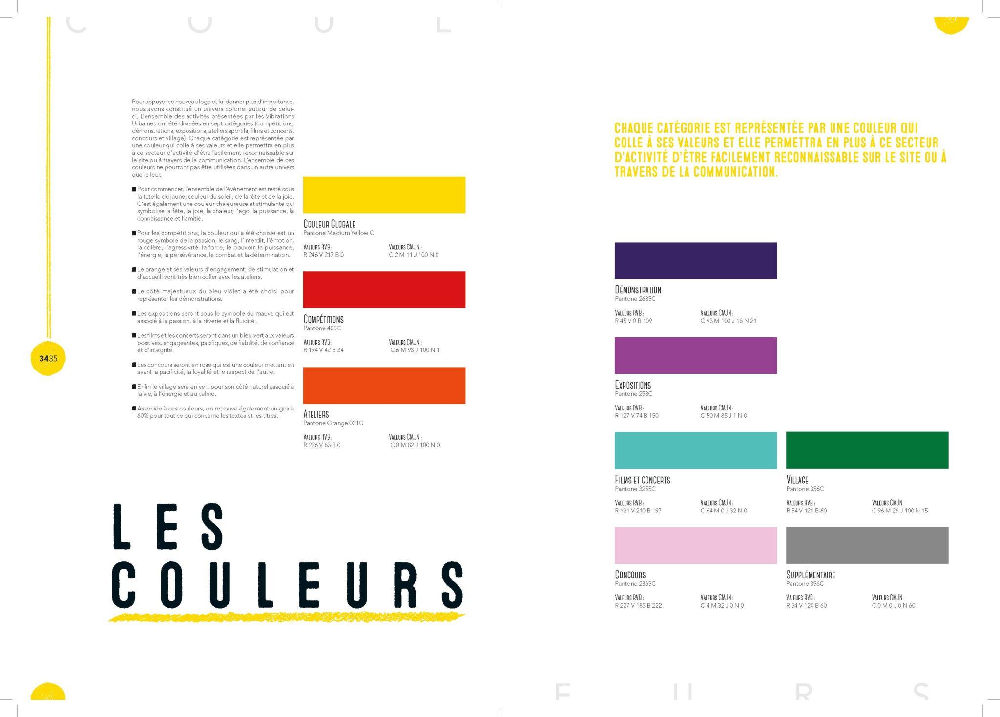 Présentation des couleurs utilisées.